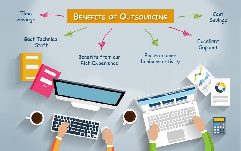 5 Reasons Why You Should Outsource Your E-commerce Accounting